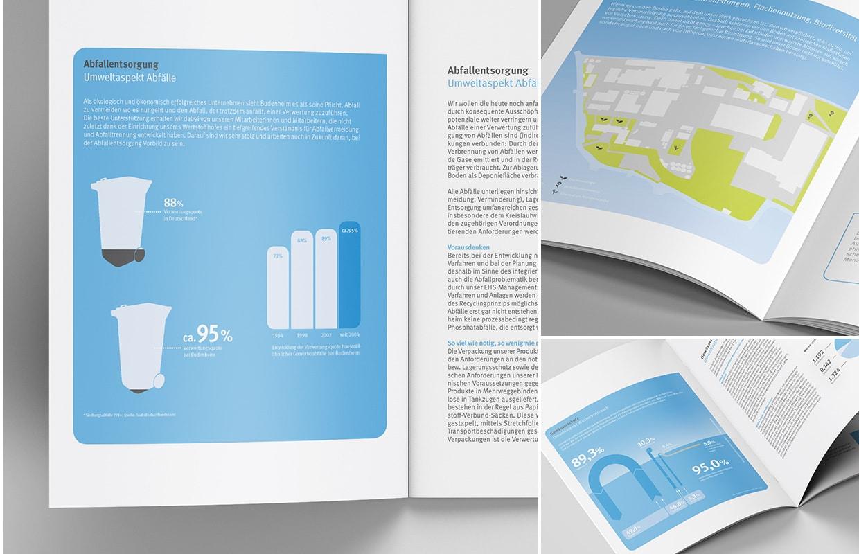 Budenheim Umweltbroschüre Design Text und Grafik